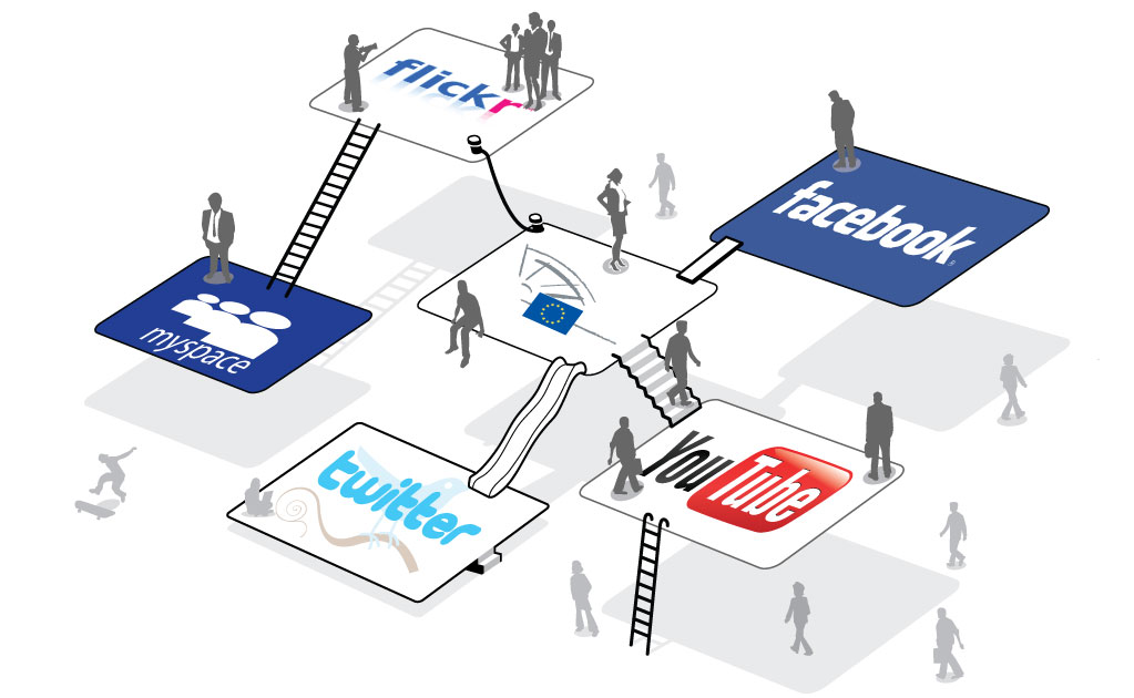 thesis on social media advertising Have no idea what to write about in your thesis on social media this article lists twenty great suggestions you can use to create a strong paper.