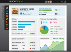 Track you Brand with Sprout Social