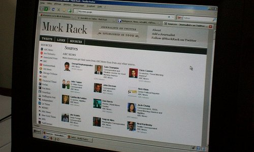 6 Twitter Tools for Local Business - Muck Rack
