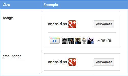 Google Plus Badge Examples
