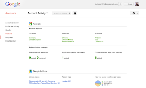Google Launches Monthly Activity Reports for Signed-In Users ...