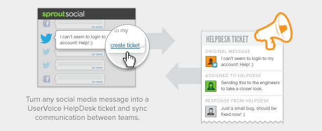 How to Create a Sprout HelpDesk Ticket