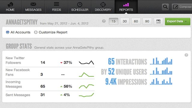 Track Your Clicks and Engagement