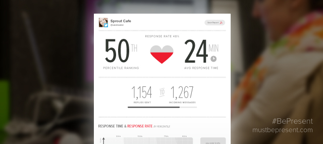 #BePresent: 3 Helpful Metrics You Can Track and What You Can Learn