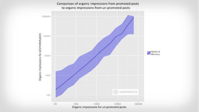organic-impressions