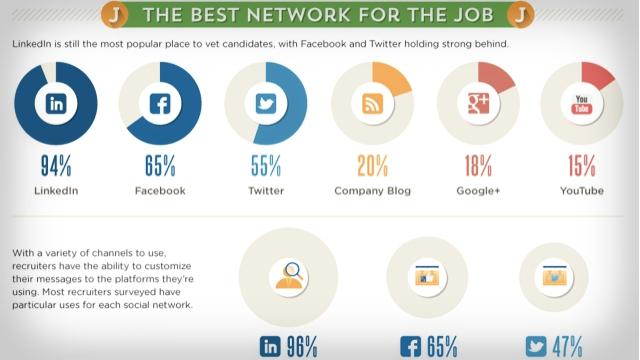 Jobvite_networks