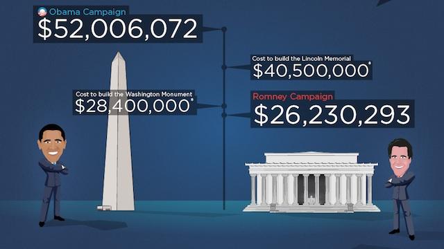 ReTargeter infographic