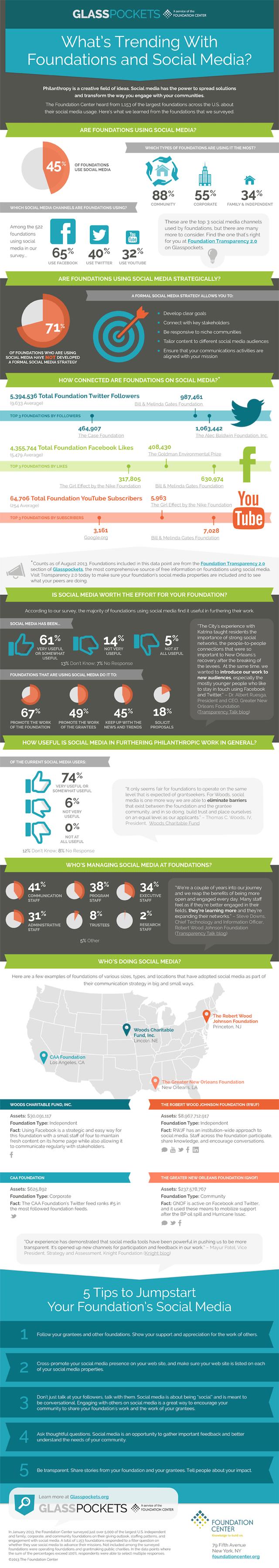 social-media-infographic-full