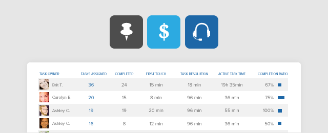 Product 2013YIR_Tasks-Team-Report