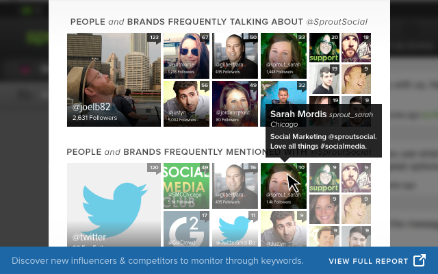 Twitter Trends Report - See People and Brands