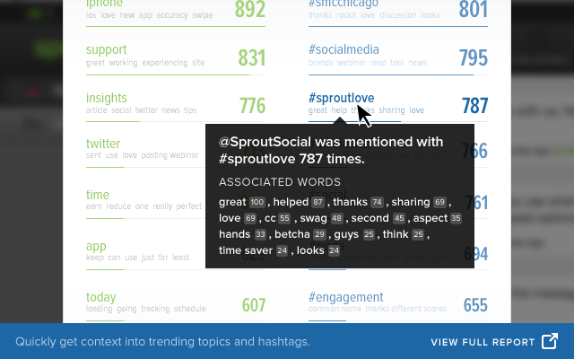 Twitter Trends Report - See which topics gain traction