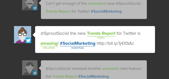 sprout social inbox feed