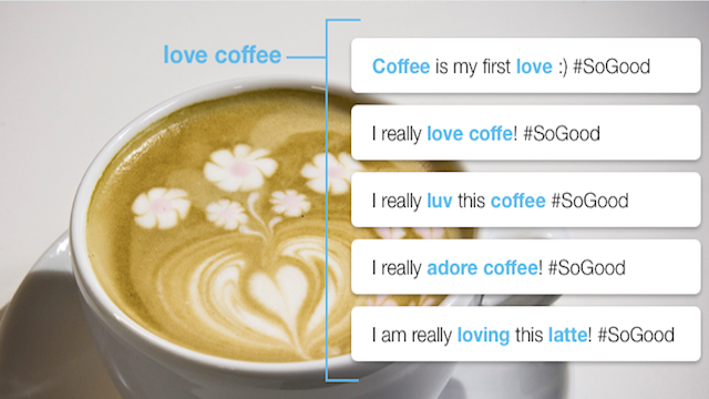 broad_match_love_coffee_example