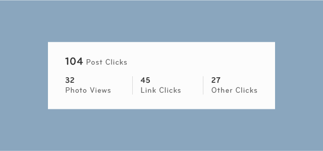 facebook metrics in detail