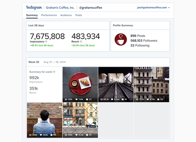 Essential Tools and Tips for Branded Content on Instagram