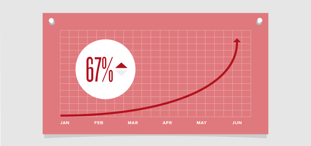 Is Your Website Content Optimized for Pinterest Pins?