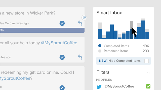 Visualize Message Volume & Track Progress on the Inbox Chart