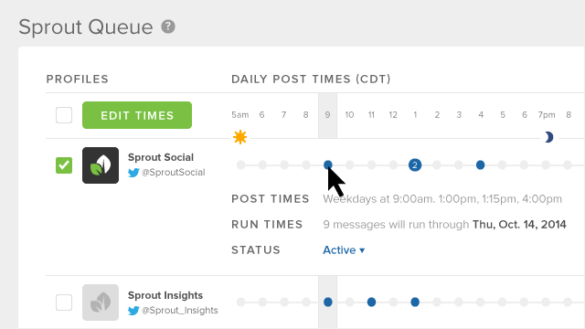 Sprout Queue Timeline View