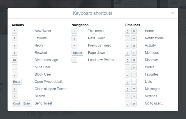 4 Twitter Features Every Marketer Should Use