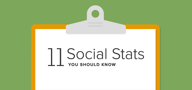 11 Social Media Statistics You Should Have Known Yesterday