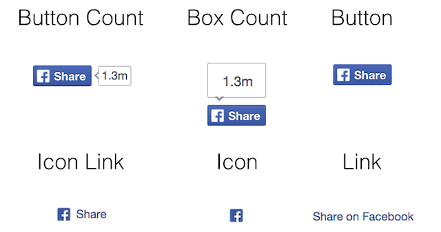 Facebook Share Button Layouts