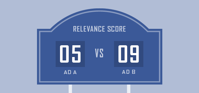 facebook relevance score board
