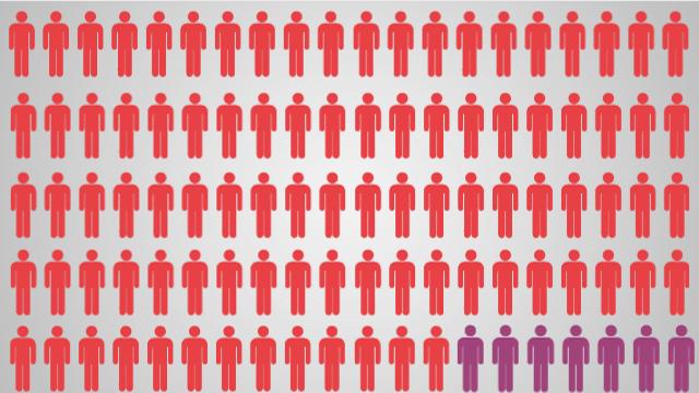 pinterest shopping statistics image