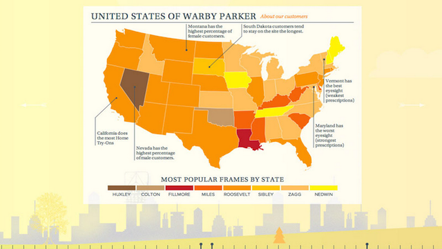 Warby Parker 2011 Report