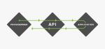 API_defined3-02
