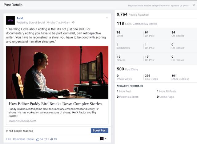 avid technology facebook post metrics