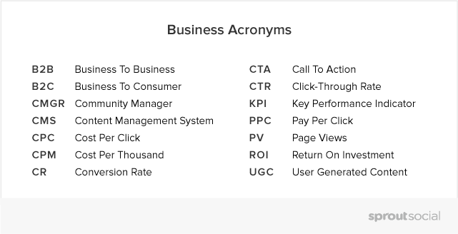 list of business acronyms for social media