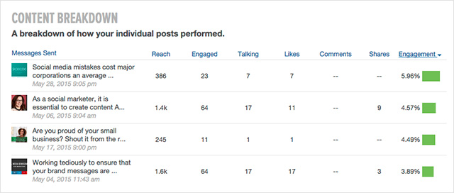 facebook analysis content breakdown screenshot