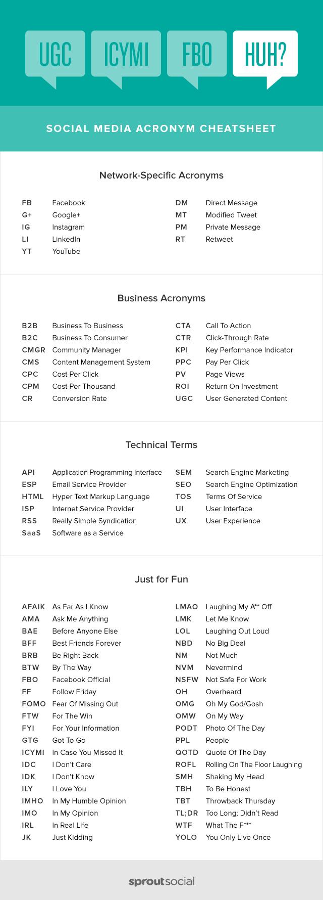 list of social media acronyms cheatsheet