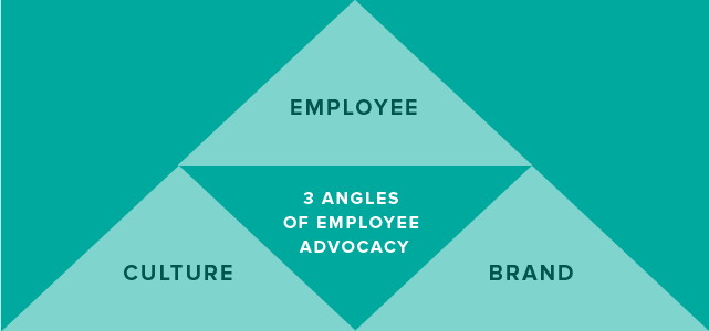 Why-Employee-Advocacy-01
