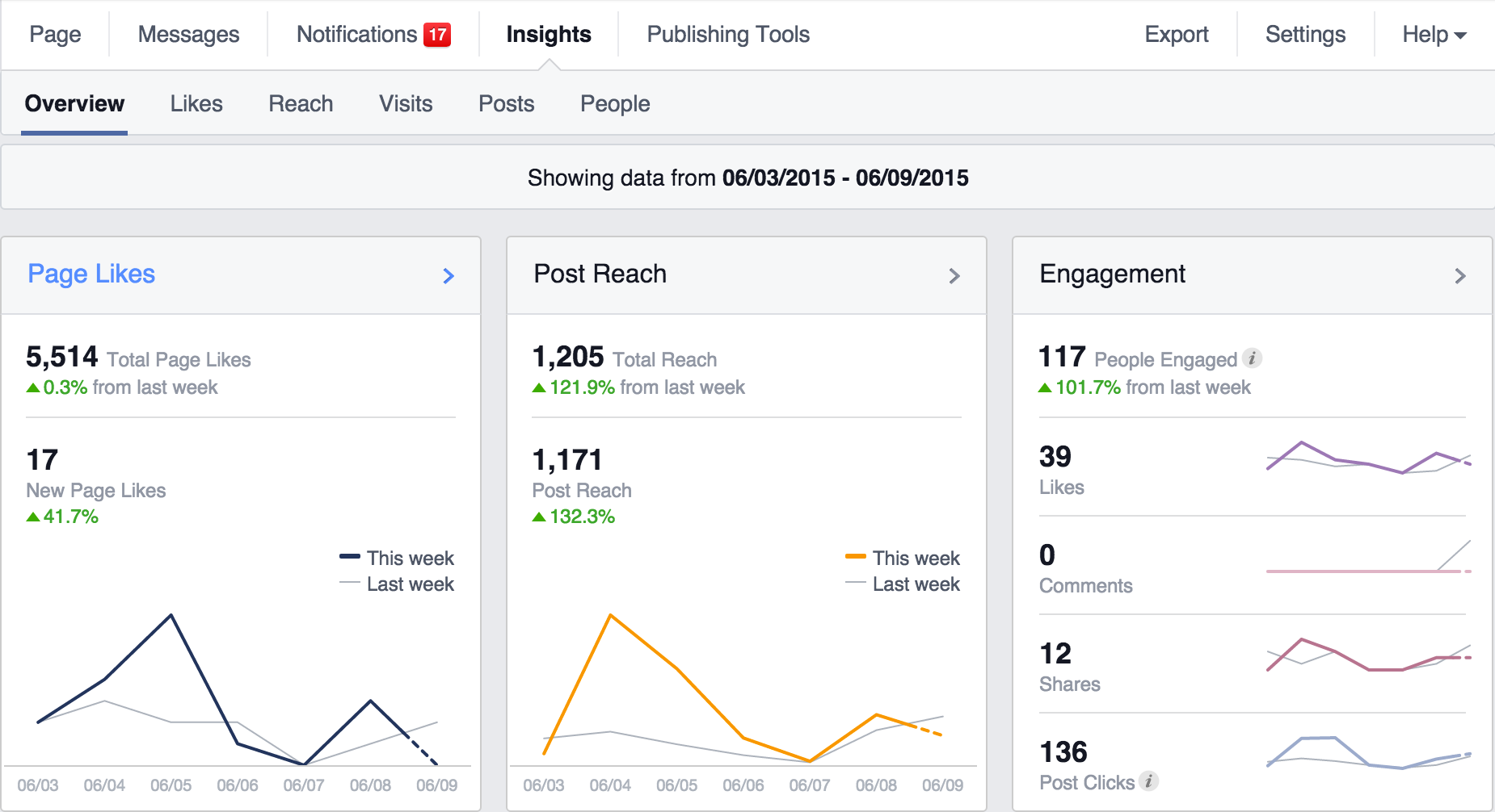 facebook-metrics-engagement-screenshot