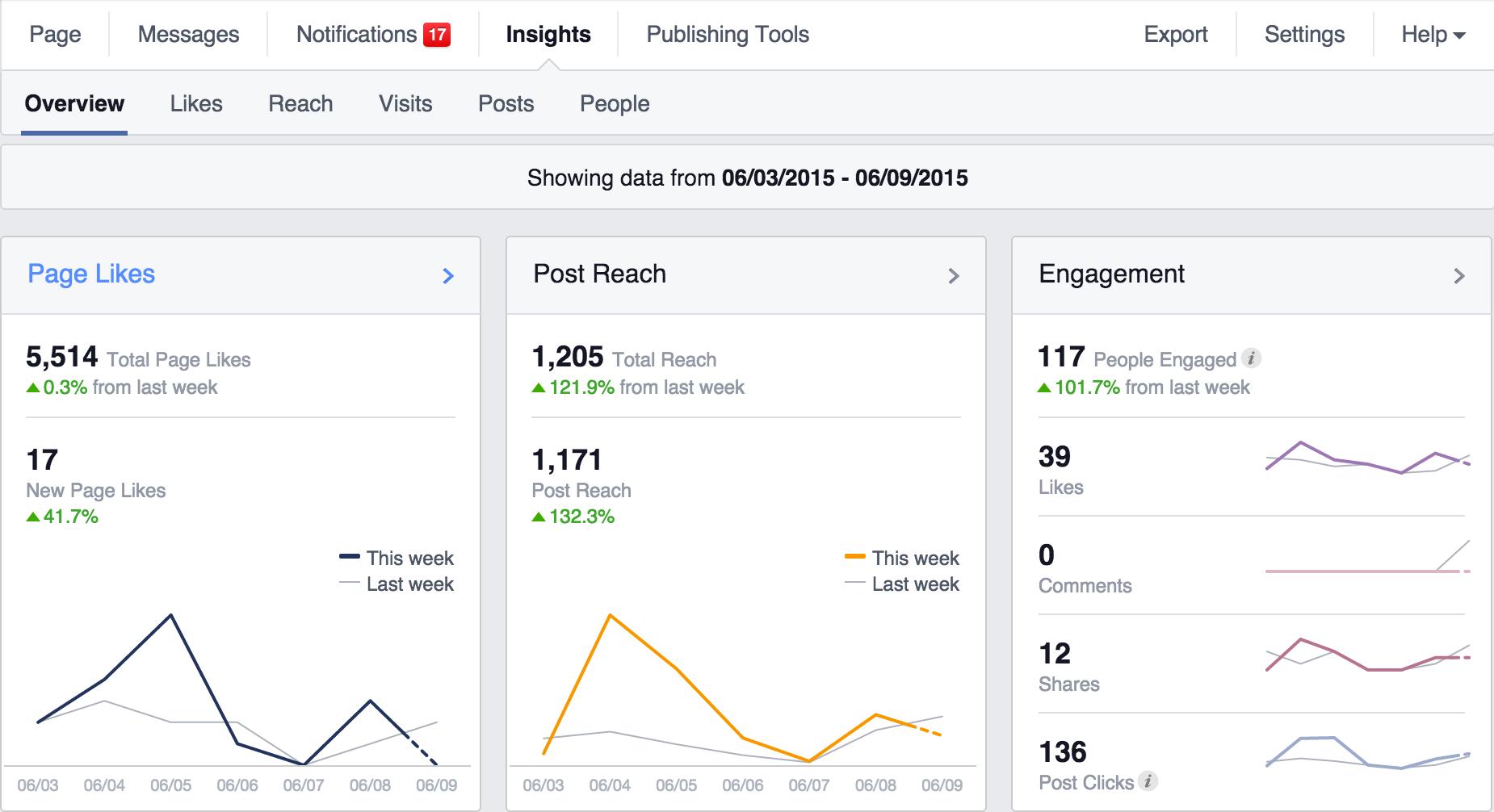 facebook-metrics-engagement-screenshot