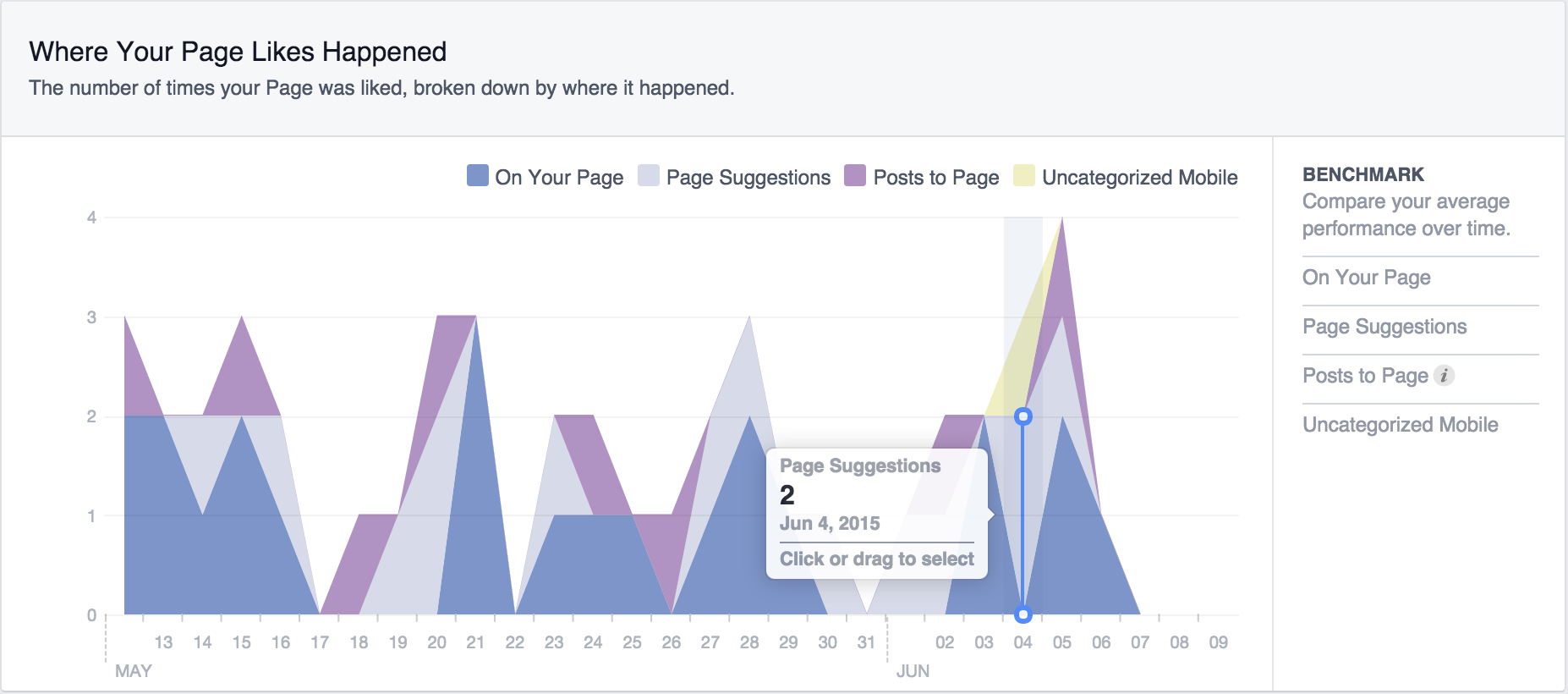 facebook metrics like sources screenshot