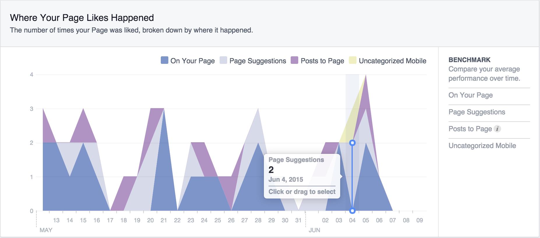 facebook metrics like sources screenshot