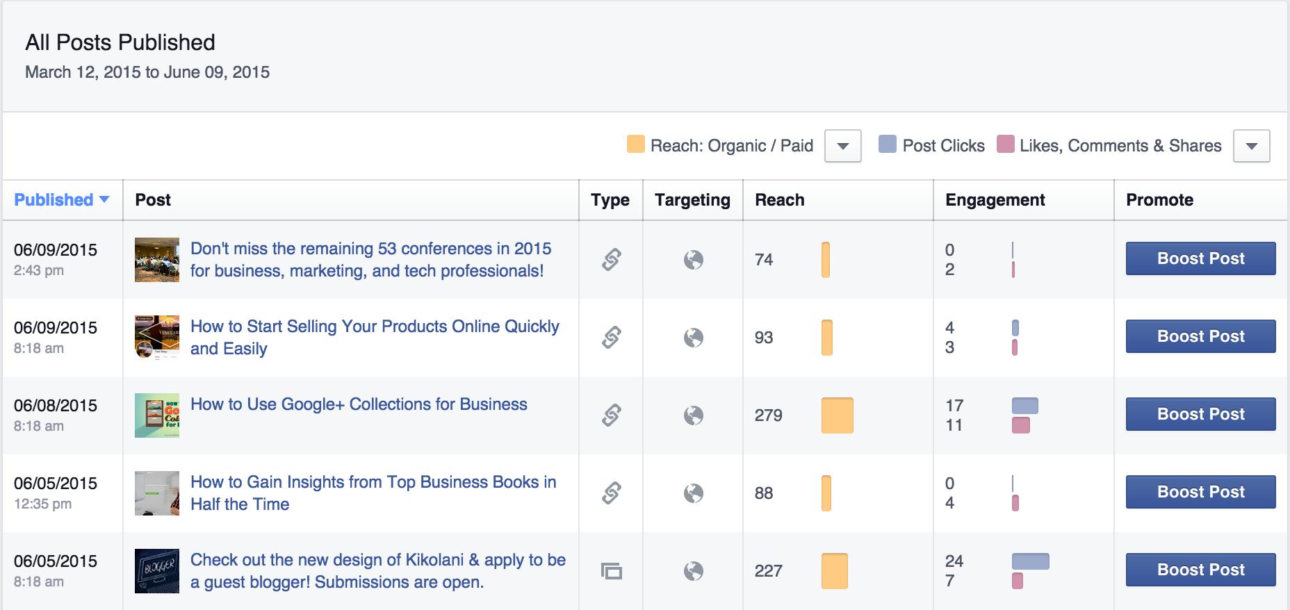 facebook metrics published posts screenshot
