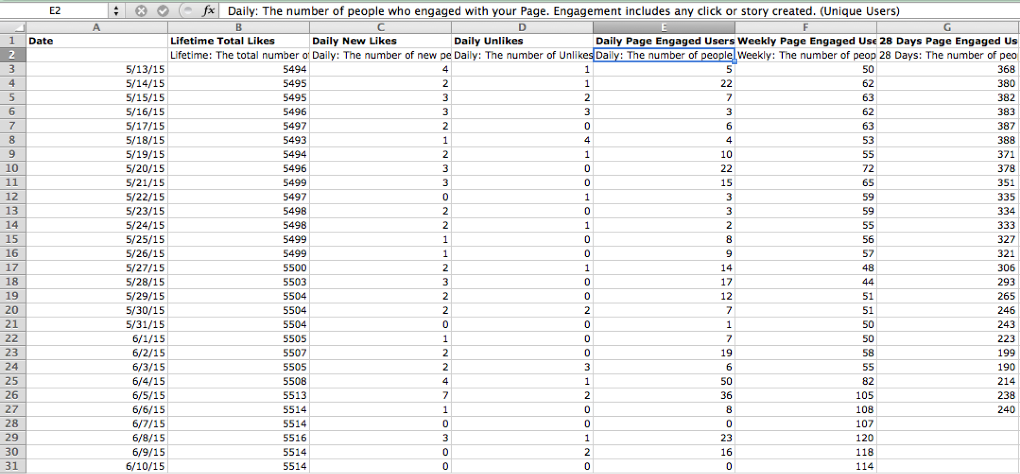 facebook metrics raw data export