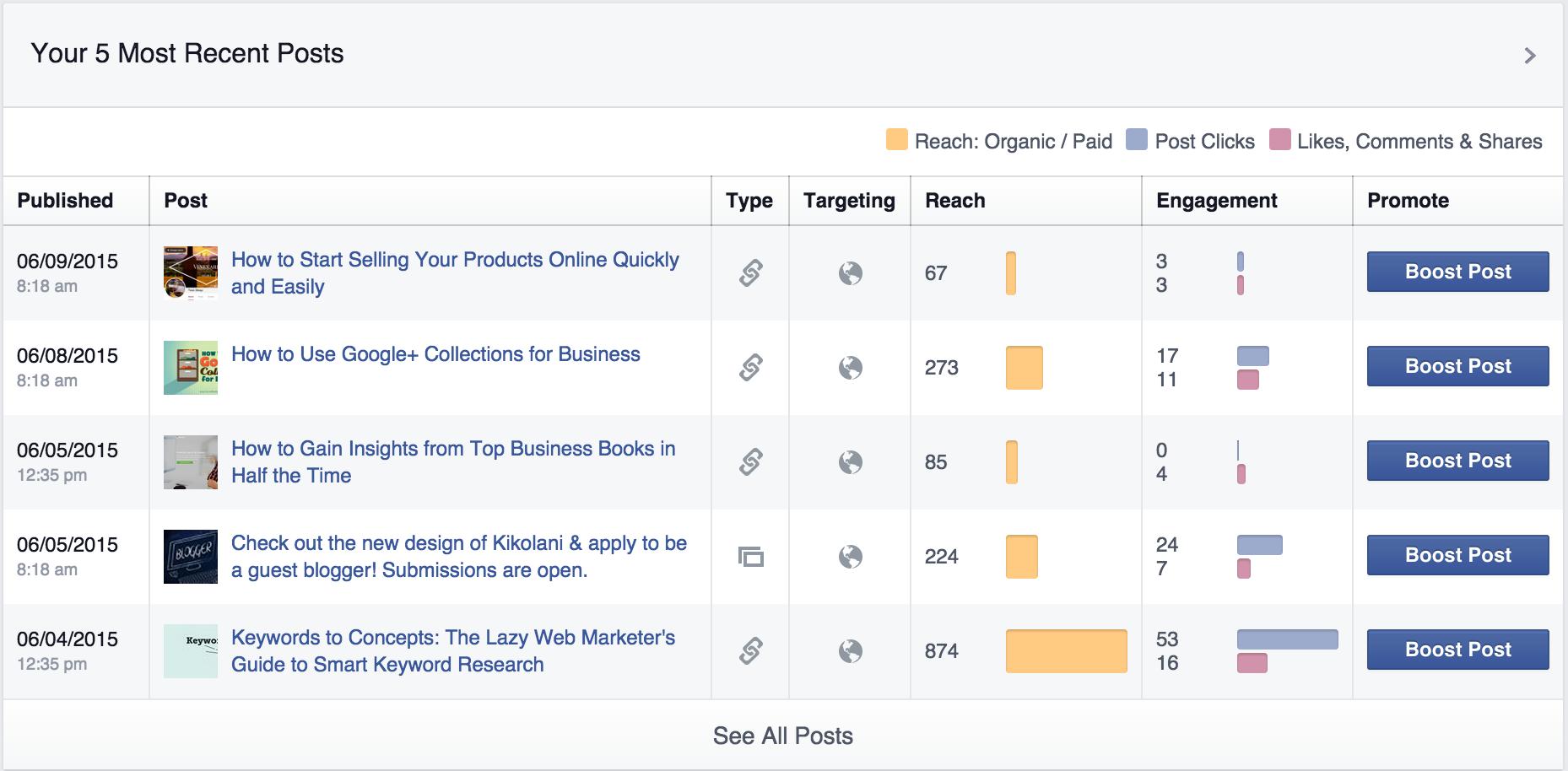 facebook metrics recent posts screenshot