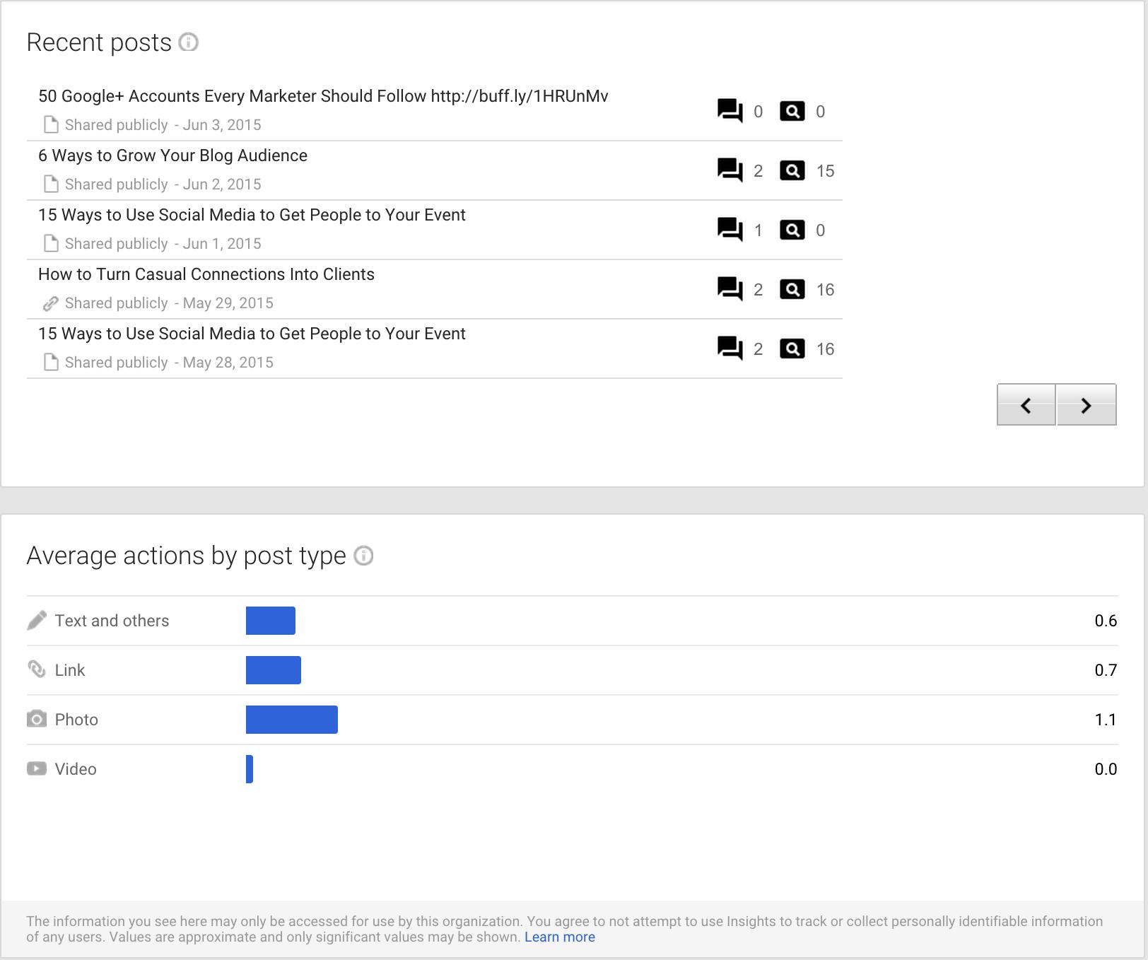 google plus metrics engagement metrics