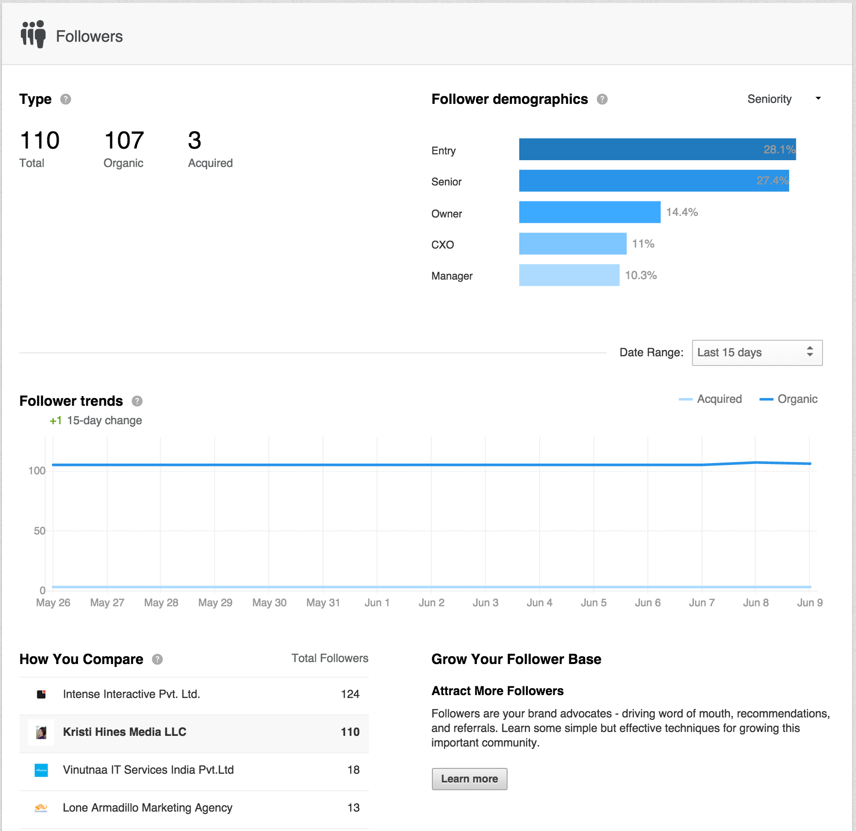 linkedin metrics follower demographics screenshot