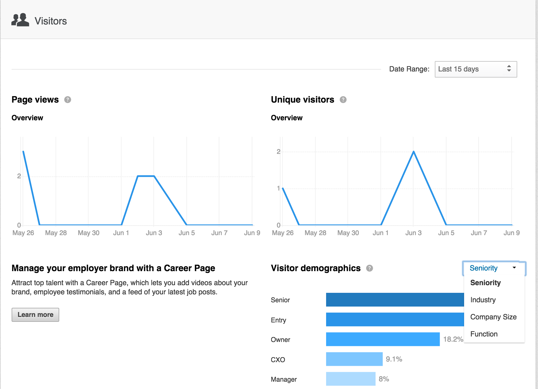 linkedin metrics visitors screenshot