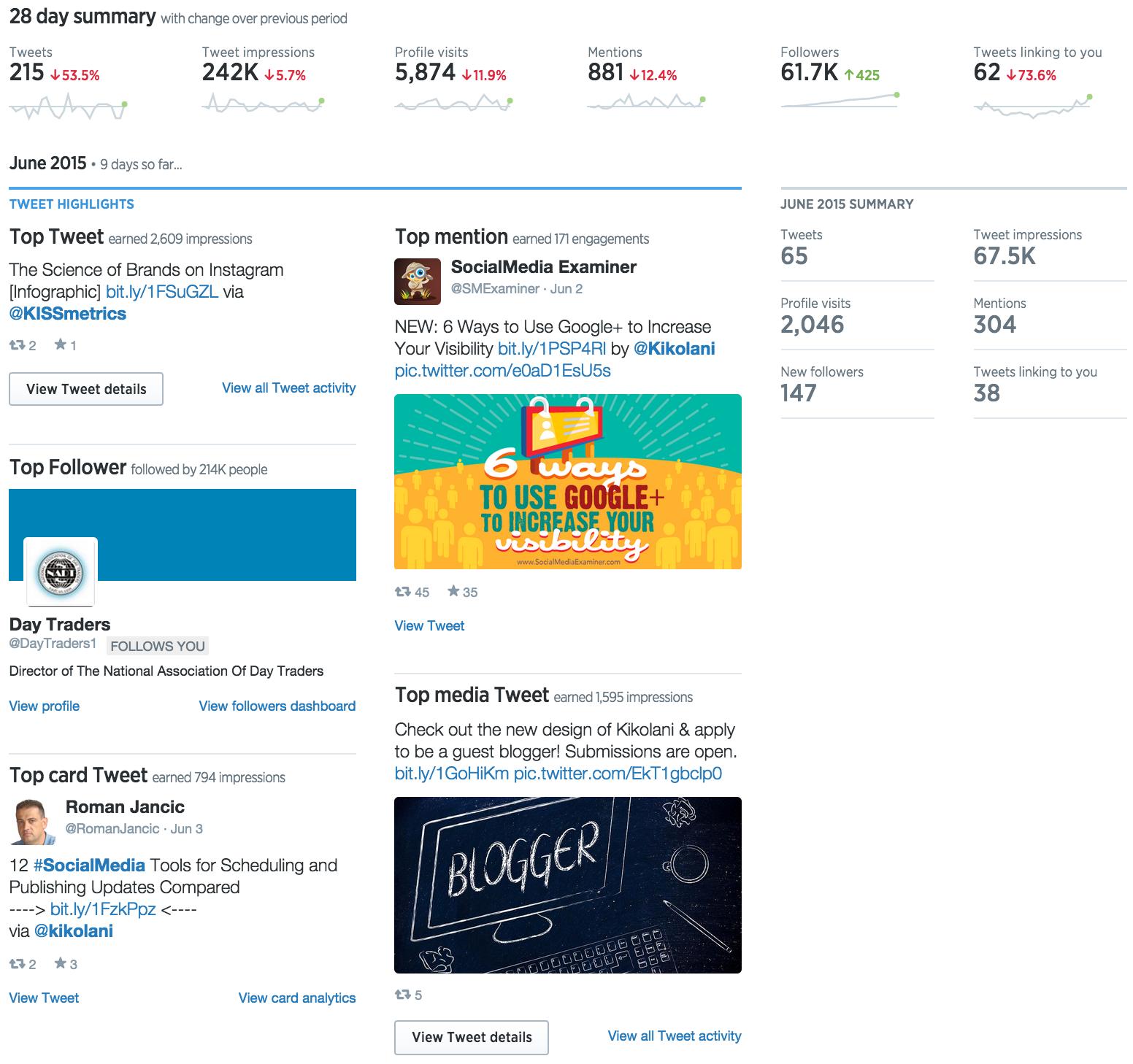 twitter metrics overview screenshot