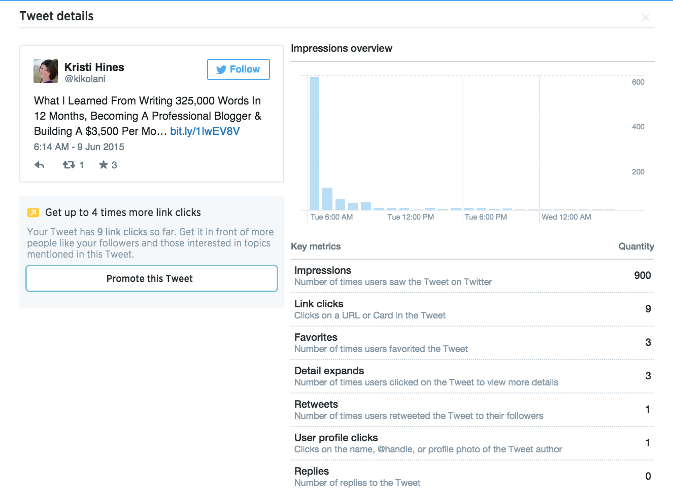 twitter metrics tweet details screenshot