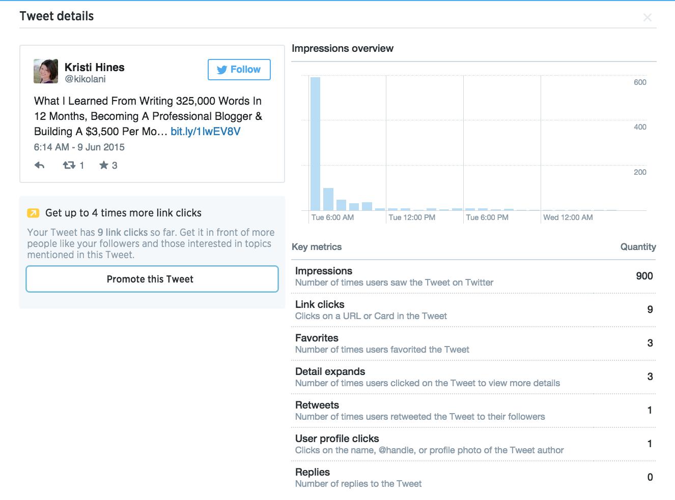 twitter metrics tweet details screenshot