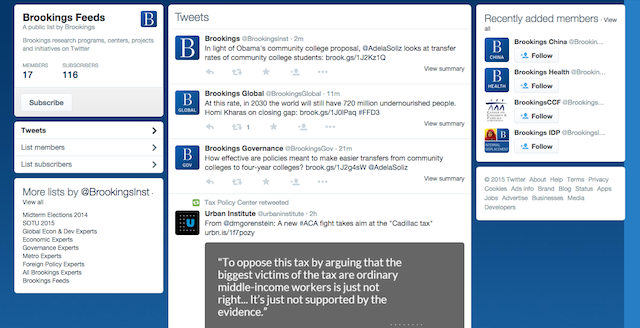 Brookings Institute Twitter Feeds