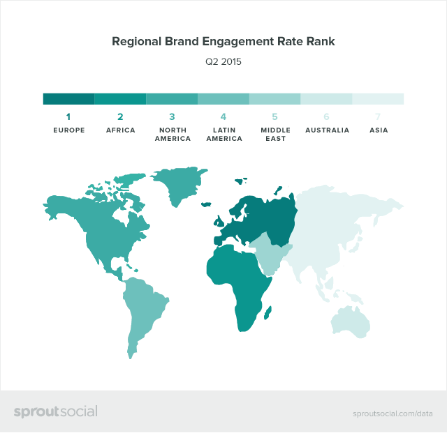Regional Brand Engagement Rate Rank