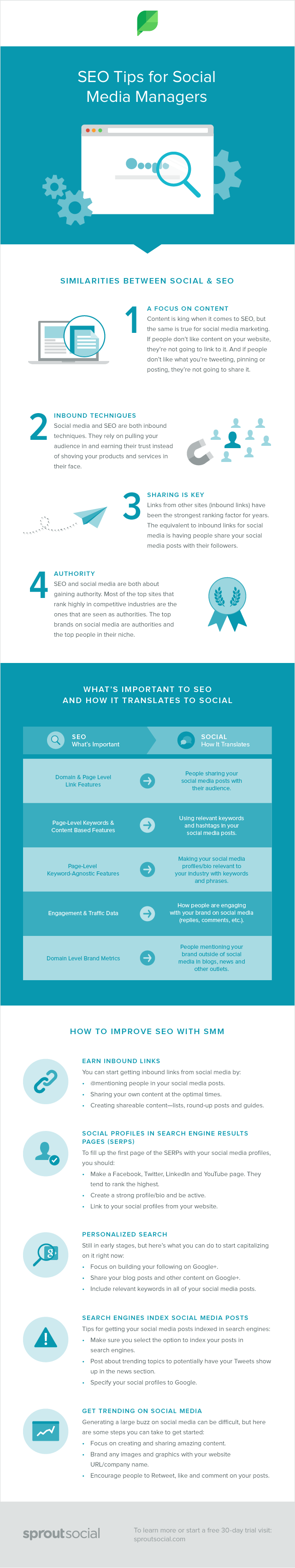 Sprout Social SEO Tips Infographic